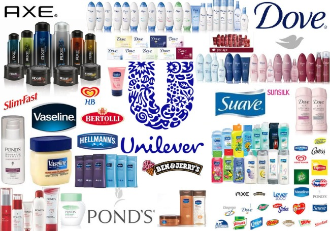 SHOCKING HISTORY: UNILEVER EXPOSED.